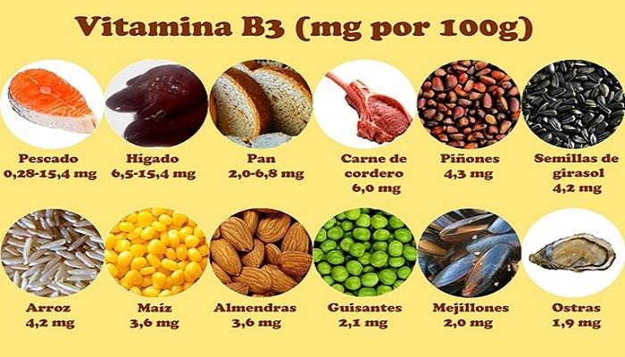Beneficios De La Vitamina B3